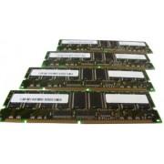 Hypertec HYMFS0201G - Kit di memoria R-DIMM PC100 equivalente Fujitsu/Siemens, 1 GB