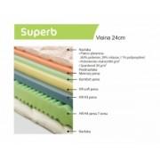 Dušek SUPERB 120x200 ili (190)
