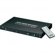 Goobay 60817 AVS 45 3D HDMI Matrix 4x2 - Demoware mit Garantie (Neuwertig, keinerlei Gebrauchsspuren)
