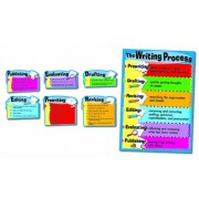 The Writing Process Bulletin Board Set, The Writing Process, 17 x 24, Sold as 1 Set