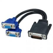 DMS-59 to 2 x VGA