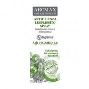 Aromax Eukaliptusz-Borsmenta-Kakukkfű légfrissítő spray - 20 ml