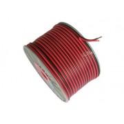 Cablu alimentare bifilar 2x0.5