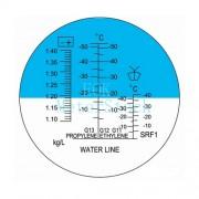 Refractometer Fagyálló Akkusav És Ablakspric Méréshez (681)