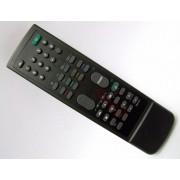 Дистанционно управление RC Sony RM-841
