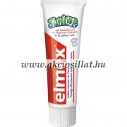 Elmex Junior fogkrém 75ml