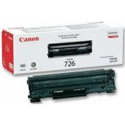 Incarcare cartus Canon CRG726. Canon LPB 6200D. Incarcare cartus toner CRG726