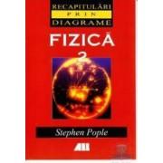 Fizica 2 - Recapitulari prin diagrame - Stephen Pople