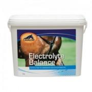 Cavalor Electrolyte Balance - 5 kg