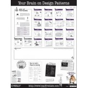 Head First Design Patterns Poster by Elisabeth Freeman