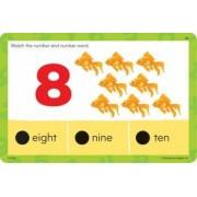 Carduri Junior HOT DOTS Numerele
