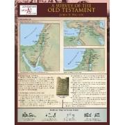 A Survey of the Old Testament by John H. Walton