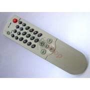 Дистанционно управление RC NEO KK-Y265