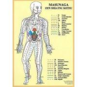 Masunaga Zen Shiatsu Ketsu by Jan Van Baarle