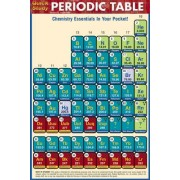 Periodic Table by Mark Jackson