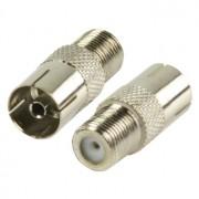 F-connector socket naar coax socket adapter.
