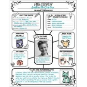 Graphic Organizer Posters: All-About-Me Web: Grades 3-6 by Liza Charlesworth