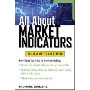 All About Market Indicators by Michael Sincere