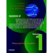 Handbook of Vibrational Spectroscopy by John Chalmers