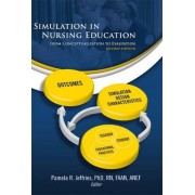 Simulation in Nursing Education by Pamela R. Jeffries