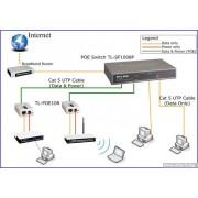 SWITCH, TP-LINK TL-SF1008P, 8-port 10/100, Desktop, PoE