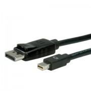 Cablu DisplayPort tata - mini DisplayPort tata 2 m Roline