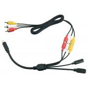 GoPro Combo cablu (ANCBL-301)
