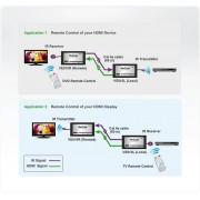 Aten VE-810 VanCryst HDMI Over Cat5 Video Extender with Audio & IR Control