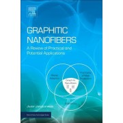 Graphitic Nanofibers: A Review of Practical and Potential Applications