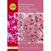 Understanding the Steiner Waldorf Approach: Early Years Education in Practice