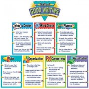 Teacher Created Resources Traits of Good Writing Bb Set TCR4785