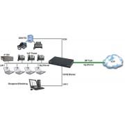 SN4991/1E30V2G/EUI Inalp Patton SmartNode 4991 EFM IAD 1 PRI 30 Channels HPC 4-W
