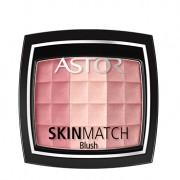 Astor SkinMatch Trio Blush - 001 Rosy Pink - Fard de obraz