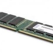 Памет Lenovo 16GB (1x16GB, 2Rx4, 1.2V) PC4-17000 CL15 ECC DDR4 2133MHz LP RDIMM