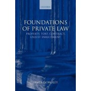 Foundations of Private Law by James Gordley
