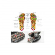 Sandalias de Reflexología Food Reflex