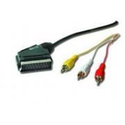 Cablu video; SCART M la 3xRCA M; 1.8m