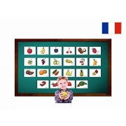 Fruits - Fiches de vocabulaire - Fruit Flashcards in French