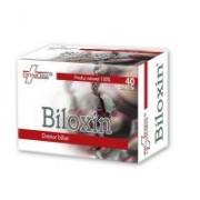 Biloxin 40cps FARMACLASS