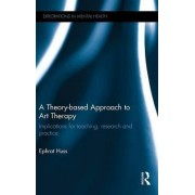 A Theory-based Approach to Art Therapy by Dr. Ephrat Huss