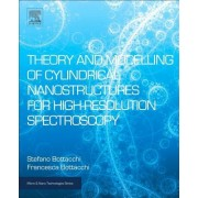 Modelling of Cylindrical Nanostructures: A New Method for High-Resolution Coverage Spectroscopy
