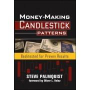 Money-Making Candlestick Patterns by Steve Palmquist