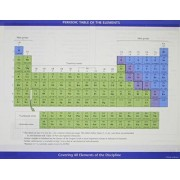 Prentice Hall Periodic Table by Pearson