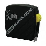 Eurolock-meetlint
