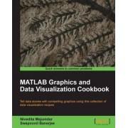 MATLAB Graphics and Data Visualization Cookbook by Nivedita Majumdar