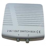 HDMI-OSZTÓ 2 BEMENET/1 KIMENET ew02515