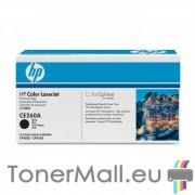 Тонер касета HP CE260A (Black)