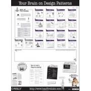 Head First Design Patterns Poster by Elisabeth Freeman
