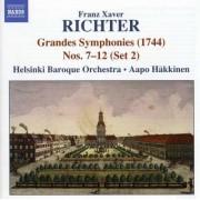 Helsinki Baroque Orchestr - Grandes Symphonies (0747313059775) (1 CD)
