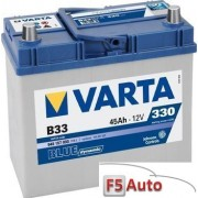 Acumulator VARTA Blue Dynamic 45AH Borna inversa
